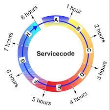 b1 service mercedes mercedes c class w204 average maintenance costs mbworld