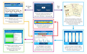 naplan style maths tests year 5 educational software