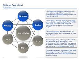 define your strategy training u0026 templates