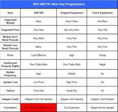 autool original superobd skp 900 v3 7 code readers u0026 scan tools