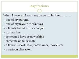 career aspirations examples resume creator resume