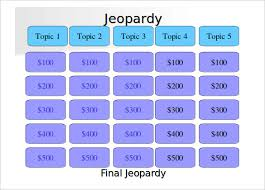 Jeopardy Template For Teachers 10 Free Word Pdf Ppt Documents Jepordy Template