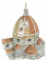 cupola di firenze la cupola di brunelleschi firenze formato grande federighi