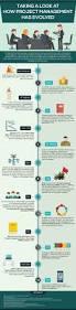 54 best cobit images on pinterest infographics risk management