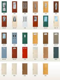 Exterior Door Homeofficedecoration Exterior Security Doors