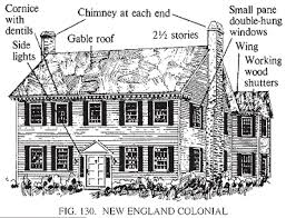 colonial architecture elements american colonial architecture