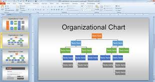 organizational structure ppt template animated org chart