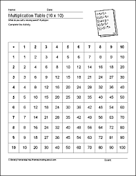 math worksheets addition and multiplication practice
