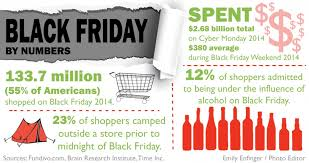 black friday sales to start thanksgiving day the auburn plainsman
