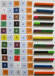 best 25 number bonds to 10 ideas on pinterest maths sums
