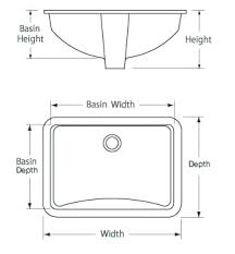 Kitchen Sink Width Kitchen Sinks Kitchen Sinks In Every Size And Shape To Make