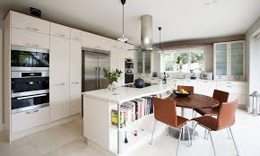 White Gloss Kitchen Ideas Kitchen Trendy Scandinavian Kitchen Design White Gloss Kitchen