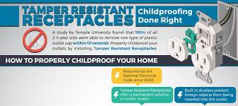 esfi tamper resistant receptacles trr