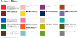 interface design color scheme for three different goals