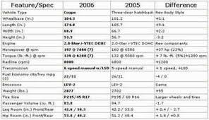 2007 honda accord dimensions honda 2008 honda accord coupe manual 19s 20s car and autos