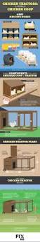 best 25 mobile chicken coop ideas on pinterest chicken coops
