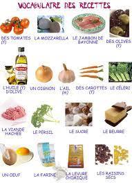 glossaire de cuisine je parle français