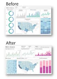 tableau original design design tips for functional and beautiful dashboards u2013 gravy anecdote