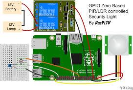 gpio zero test drive u2013 making light of security u2013 raspi tv