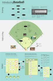 best 25 baseball plays ideas on pinterest play baseball games