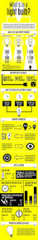 Led Light Bulbs Lumens by Infographic Why It U0027s Important To Say Goodbye To Your Old