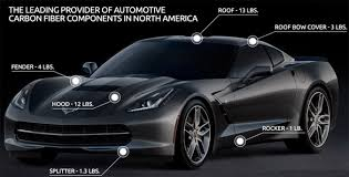 carbon fiber corvette japanese firm takes a stake in company that supplies carbon fiber