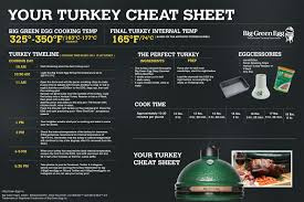 thanksgiving smoked turkey make the perfect thanksgiving turkey this holiday big green egg