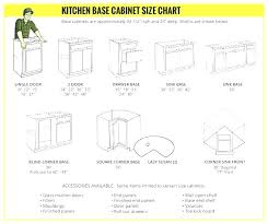 Standard Size Of Kitchen Cabinets Breathtaking Standard Size Kitchen Sink Kitchen Sink Cabinet Size