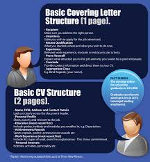 how do you do a cover letter for a resume do you staple cover letter to resume gallery cover letter ideas do you staple cover letter to resume free resume example and 916 all new do you