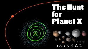 the hunt for planet x or new planetoids in our solar system pt 1
