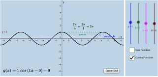 graphing sine u0026 cosine functions ii geogebra