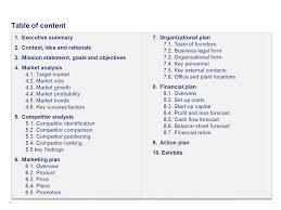 write best business plan 100 original sample executive summary