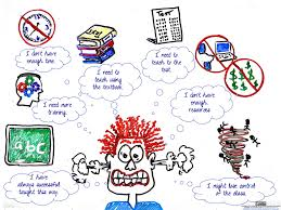 self determined learning user generated education
