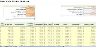 Mortgage Calculator In Excel Template Payment Mortgage Calculator Mortgage Calculators