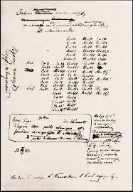 Moseley Periodic Table Periodic Table Creator U0027s 182nd Birthday