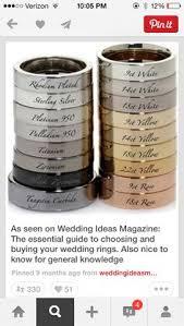 mens wedding band materials benchmark mens wedding bands wedding band guide infographic and