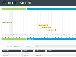 the 25 best project timeline template ideas on pinterest