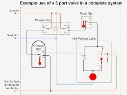 central heating wiring diagram 3 way valve free wiring