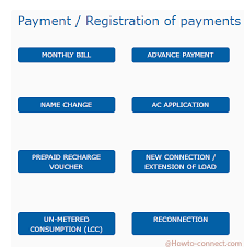 Electricity Bill Desk How To Pay Cesc Bill Online At Kolkata
