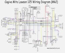 subaru electrical wiring diagram wiring diagrams