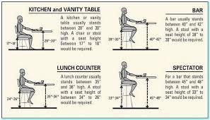 typical kitchen island dimensions kitchen dimensions typical click to enlarge basic kitchen