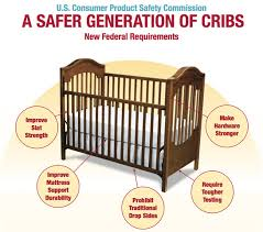 Buying Crib Mattress The Ultimate Baby Crib Buying Guide By Best Baby Products Baby