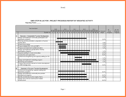 daily inspection report template report template cool construction inspection report template