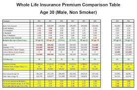 travel insurance comparisons images Compare insurance quotes rrrtv me jpg