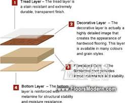 what is laminate flooring made of what is laminate flooring made of floors modern
