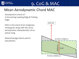 aerodynamic chord loading atc chapter ppt video online download