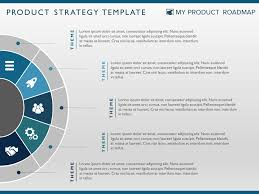 templates of ppt vuca world diagram for powerpoint 16 9 strategicning template ppt
