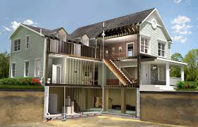 Leed Certified Home Plans 18 Leed Certified Home Plans 8 Ultra Low Energy Passive
