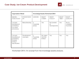 intelligent systems the commonkads methodology u2013 lecture 6 ppt