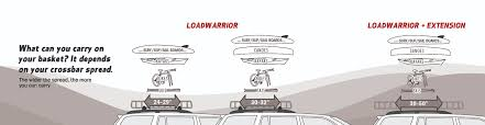 monster truck show yakima wa loadwarrior